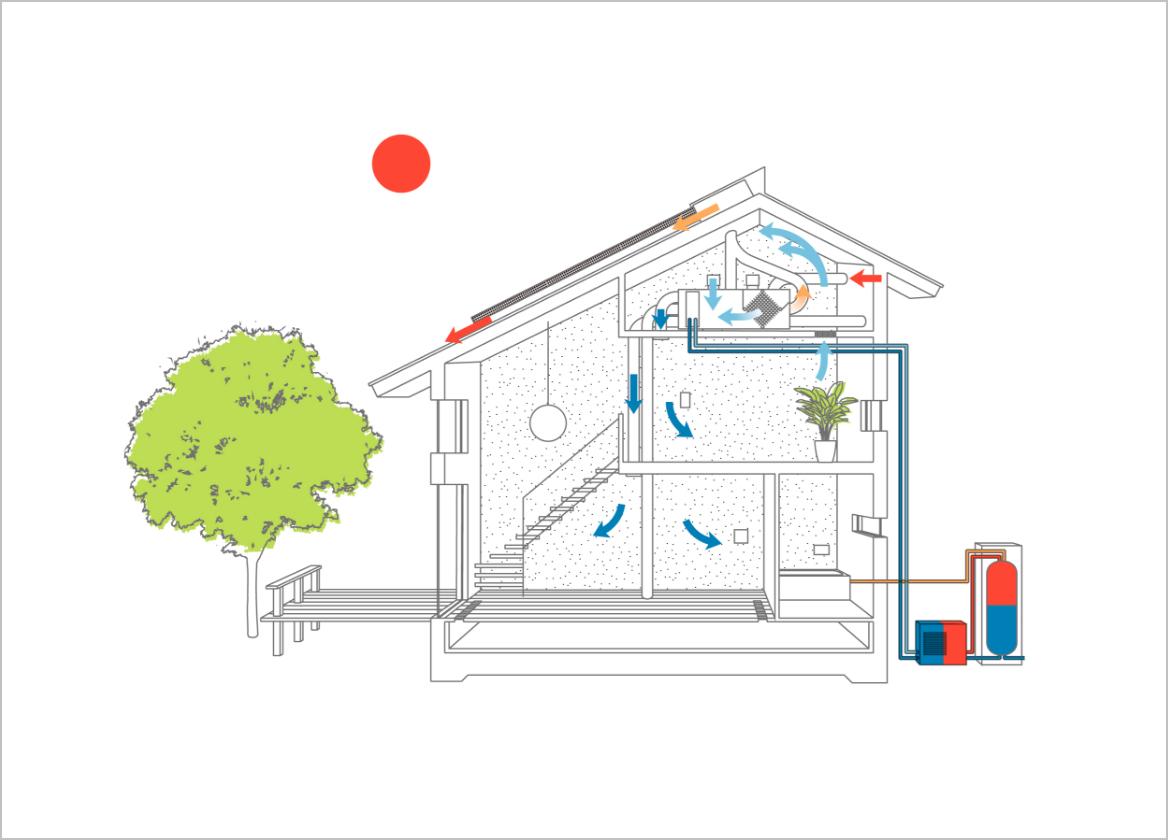 ヒートポンプ冷房と廃熱利用給湯